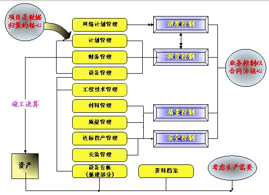管道工程业务范围图片素材